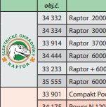 Přehledné porovnání zdrojů pro elektrické ohradníky