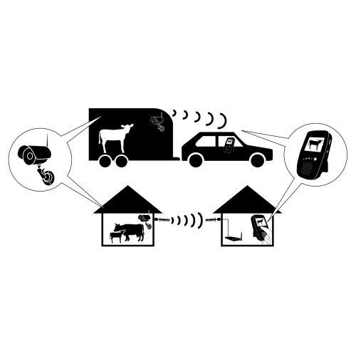 Kamerový komplet pro stáje + připojení pro autopřívěs