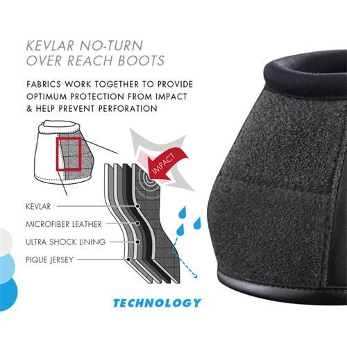 Zvony Premier Equine Carbon Tech, modré - vel. XL Zvony Premier Carbon Tech, modré, vel. XL
