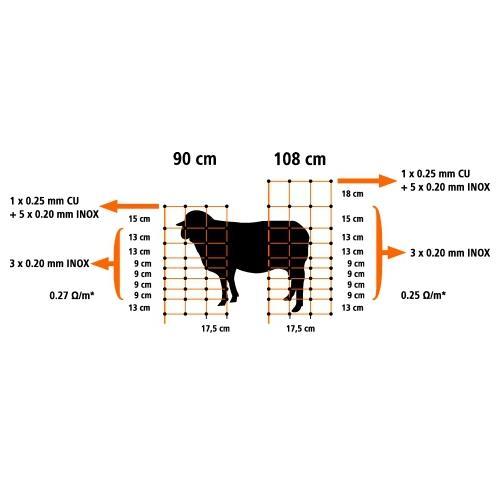 Síť pro elektrické ohradníky na ovce OVINET v. 90 cm, d. 50 m, dvojitá špička, oranžová Síť pro elektrické ohradníky na ovce OVINET v. 90 cm, d. 50 m, dvojitá špička, oranžová