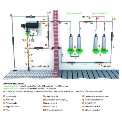 Oběžné čerpadlo pro napáječky ZPS ECO Oběžné čerpadlo pro napáječky ZPS ECO