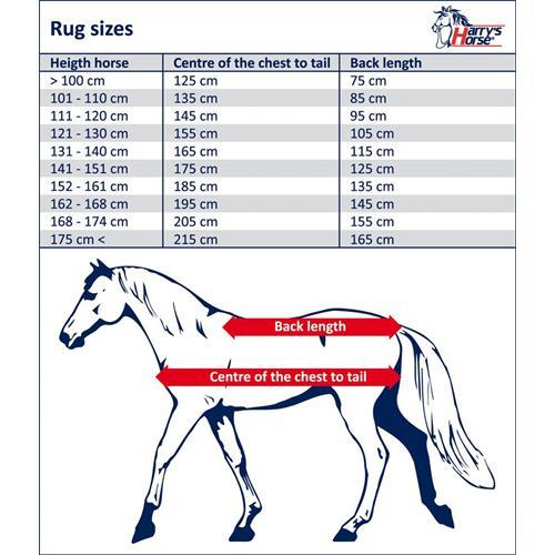 Nepromokavá deka Harrys Horse, 0 g, tmavě šedá - vel. 125/165 cm Deka neprom. HH, 0 gr, šedá, 125/165 cm